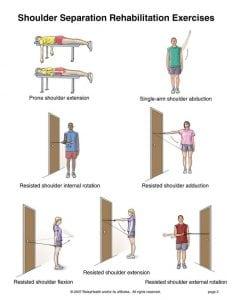 Shoulder separation exercises