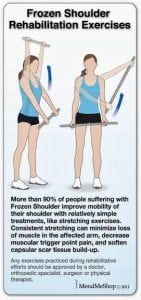 frozen-shoulder-rehabilitative-exercises
