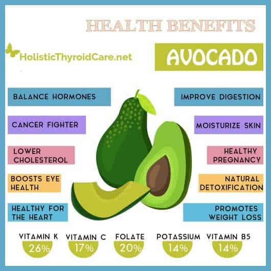 Health Benefits Avocado