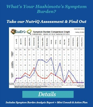 NutriQ Symptom Burden Sample Report